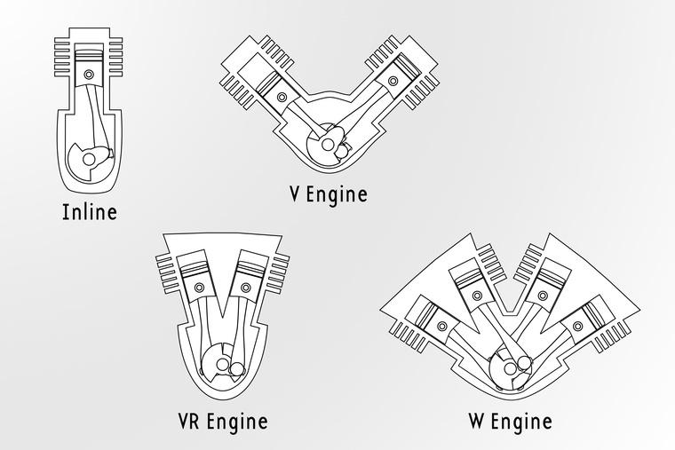 A W-motorok is tulajdonképpen összefordított VR-blokkokból állnak